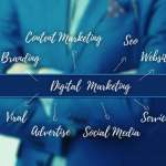 Digital-Marketing-Component